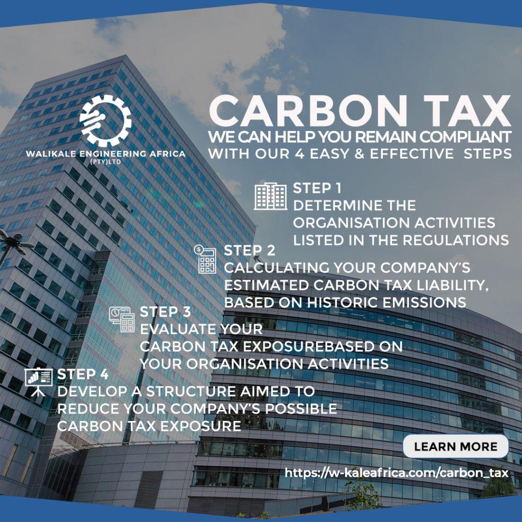 Carbon Tax Compliance steps